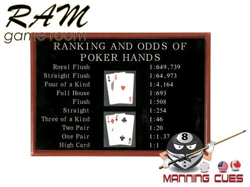Poker Ranking And Odds